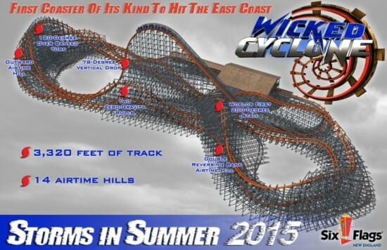 wicked cyclone layout