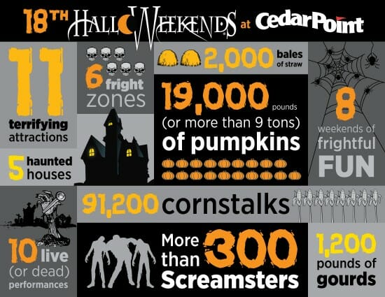 HalloWeekends Infographic