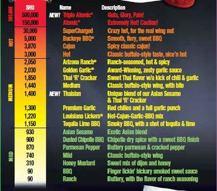 quaker steak wings menu