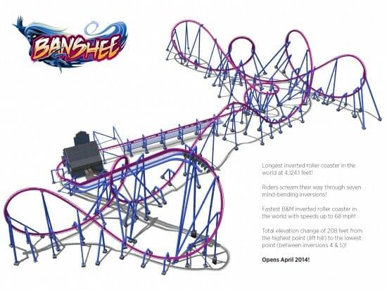 Kings Island Banshee Track Layout
