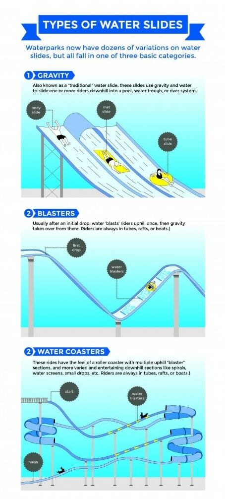 water-slide-graphic 1