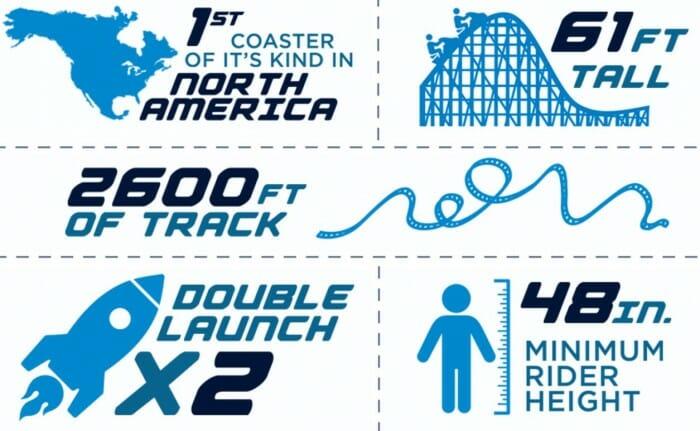 wave-breaker-roller-coaster-stats