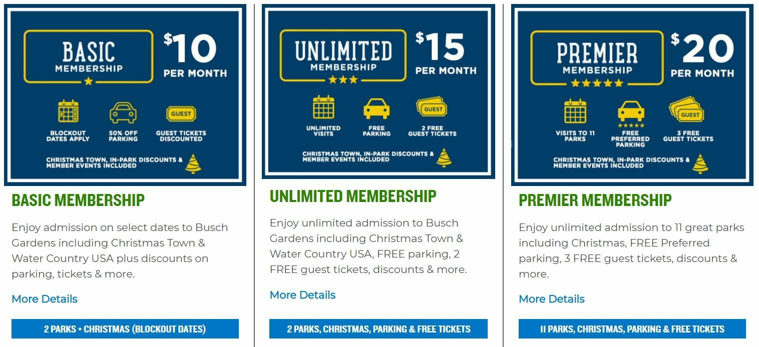 Guests Who Have Active Annual Passes Can Keep Their Passes, Or They Can  Convert To A New Plan With The Expanded Benefits. Any Guest That Purchased  An Annual ...