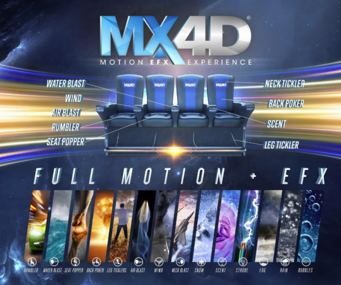 MediaMation, Inc. Expands MX4D® Global Footprint with Theatre in Austria